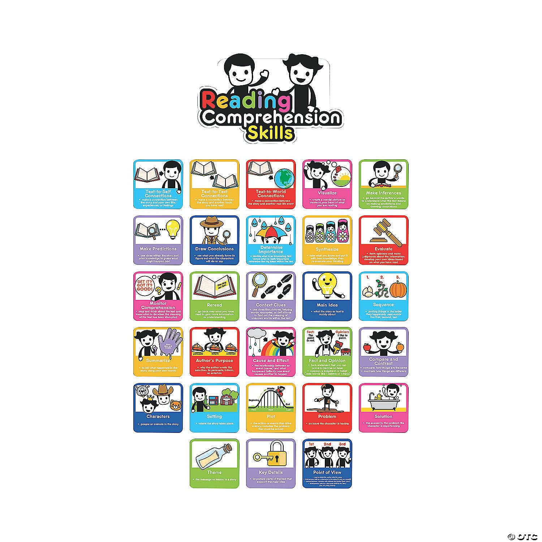 - Reading Comprehension & Skills Mini Bulletin Board Set Oriental